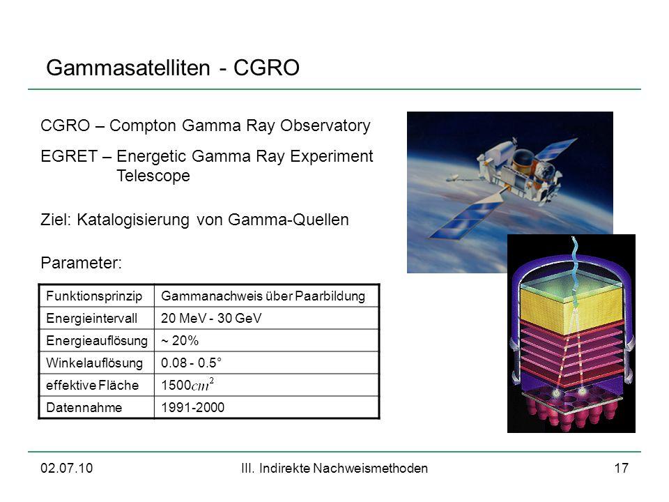 02.07.10III. Indirekte Nachweismethoden17 Gammasatelliten - CGRO CGRO – Compton Gamma Ray Observatory EGRET – Energetic Gamma Ray Experiment Telescope