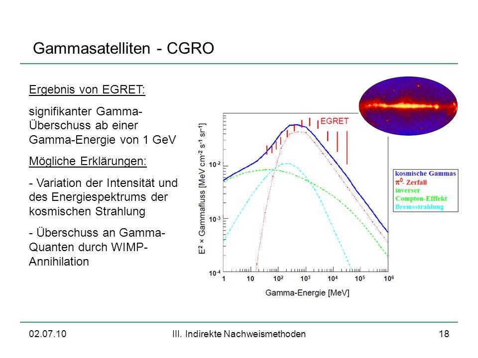 02.07.10III. Indirekte Nachweismethoden18 Gammasatelliten - CGRO Ergebnis von EGRET: signifikanter Gamma- Überschuss ab einer Gamma-Energie von 1 GeV