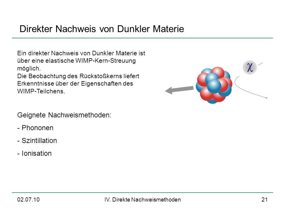 02.07.10IV. Direkte Nachweismethoden21 Direkter Nachweis von Dunkler Materie Ein direkter Nachweis von Dunkler Materie ist über eine elastische WIMP-K