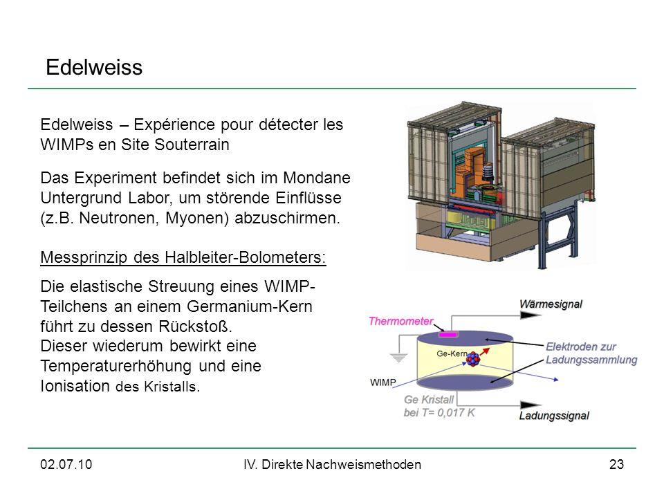 02.07.10IV. Direkte Nachweismethoden23 Edelweiss Edelweiss – Expérience pour détecter les WIMPs en Site Souterrain Das Experiment befindet sich im Mon