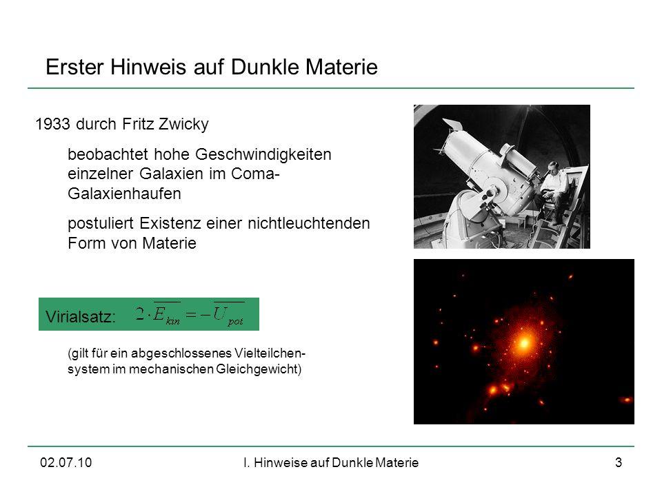 02.07.10I. Hinweise auf Dunkle Materie3 Erster Hinweis auf Dunkle Materie 1933 durch Fritz Zwicky beobachtet hohe Geschwindigkeiten einzelner Galaxien
