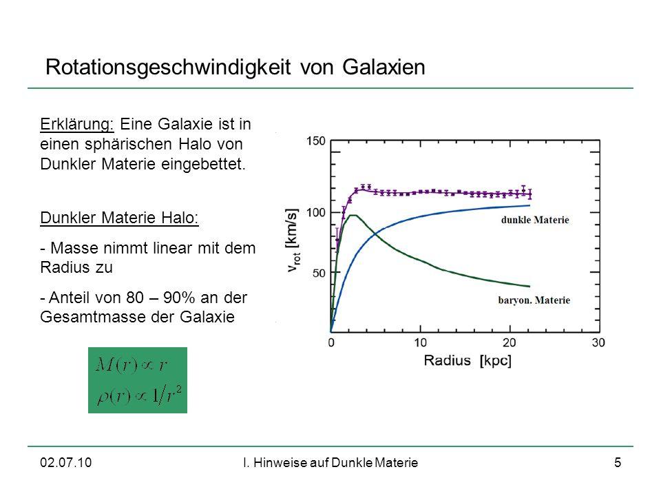 02.07.10I. Hinweise auf Dunkle Materie5 Rotationsgeschwindigkeit von Galaxien Erklärung: Eine Galaxie ist in einen sphärischen Halo von Dunkler Materi