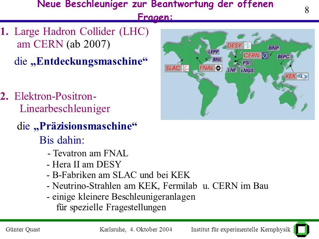 Günter Quast Karlsruhe, 4. Oktober 2004 Institut für experimentelle Kernphysik 8 1.