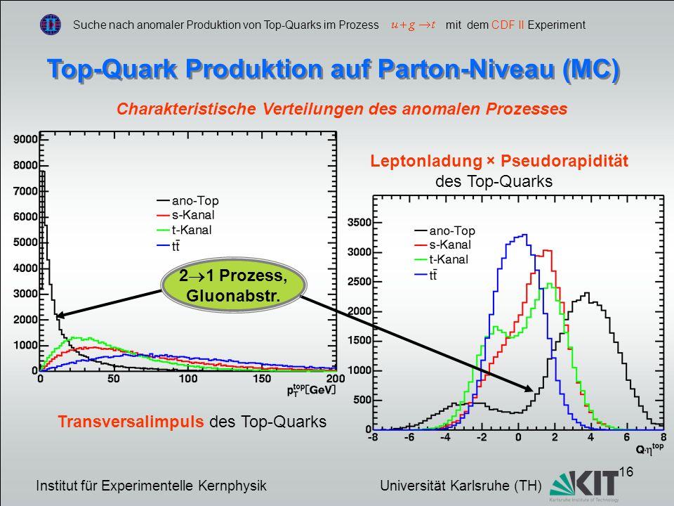 16 Suche nach anomaler Produktion von Top-Quarks im Prozess mit dem CDF II Experiment Top-Quark Produktion auf Parton-Niveau (MC) Charakteristische Verteilungen des anomalen Prozesses Transversalimpuls des Top-Quarks Leptonladung × Pseudorapidität des Top-Quarks Institut für Experimentelle Kernphysik Universität Karlsruhe (TH) 2 1 Prozess, Gluonabstr.