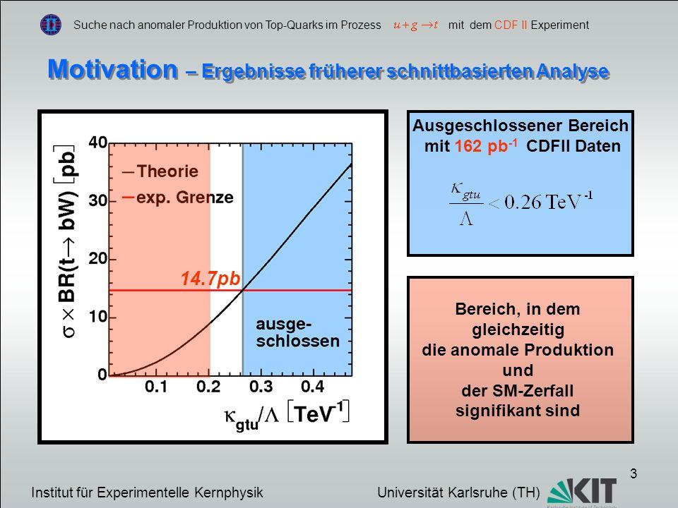 3 Ausgeschlossener Bereich mit 162 pb -1 CDFII Daten Suche nach anomaler Produktion von Top-Quarks im Prozess mit dem CDF II Experiment Motivation – Ergebnisse früherer schnittbasierten Analyse Institut für Experimentelle Kernphysik Universität Karlsruhe (TH) 14.7pb Bereich, in dem gleichzeitig die anomale Produktion und der SM-Zerfall signifikant sind