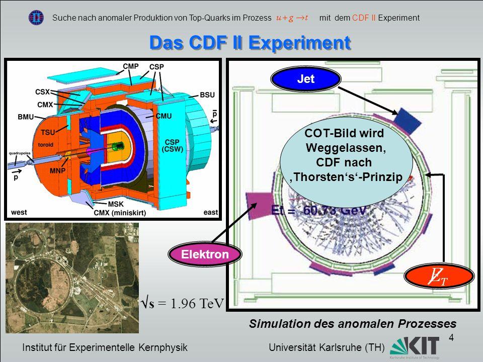 4 s = 1.96 TeV Simulation des anomalen Prozesses Jet Elektron Institut für Experimentelle Kernphysik Universität Karlsruhe (TH) Suche nach anomaler Produktion von Top-Quarks im Prozess mit dem CDF II Experiment Das CDF II Experiment COT-Bild wird Weggelassen, CDF nach Thorstens-Prinzip