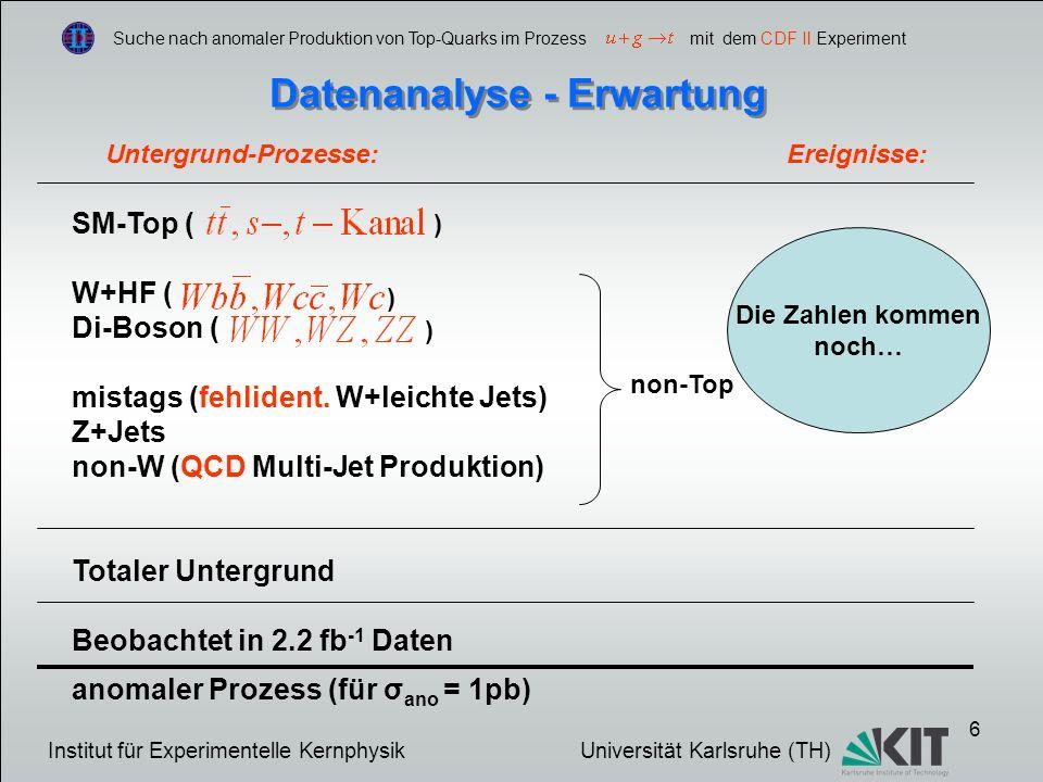 7 Suche nach anomaler Produktion von Top-Quarks im Prozess mit dem CDF II Experiment Datenanalyse – NN training Institut für Experimentelle Kernphysik Universität Karlsruhe (TH) training mit anoTop sample (TopReX) #Variablen: 18 3 ; 100 Iterationen ; 50-50 (Sign.-Untergr.) 18 wichtigste Variablen: 1.