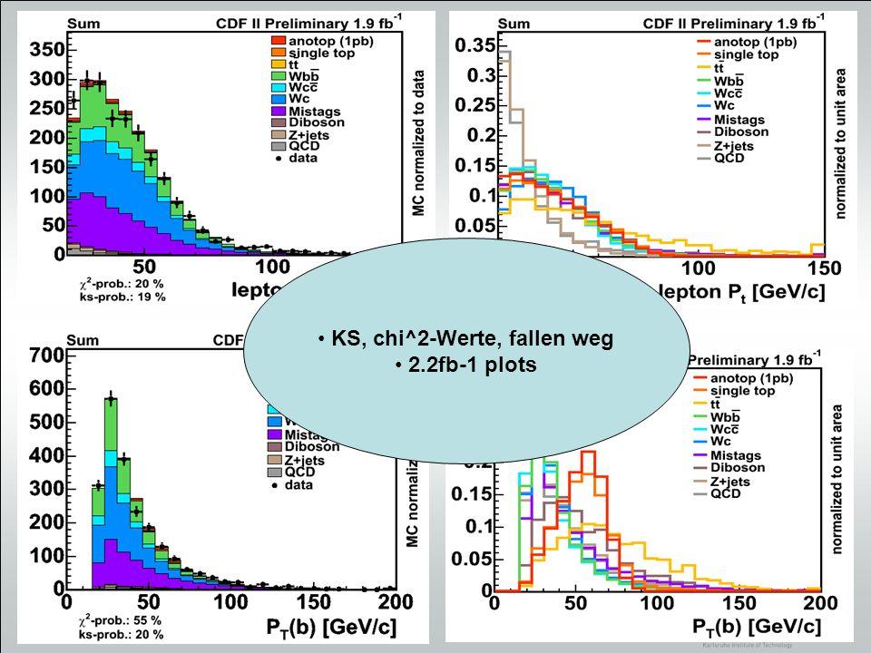 9 KS, chi^2-Werte, fallen weg 2.2fb-1 plots