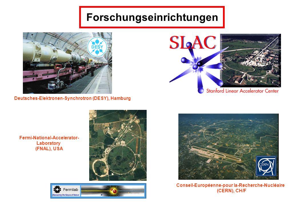Forschungseinrichtungen Fermi-National-Accelerator- Laboratory (FNAL), USA Conseil-Européenne-pour la-Recherche-Nucléaire (CERN), CH/F Deutsches-Elekt