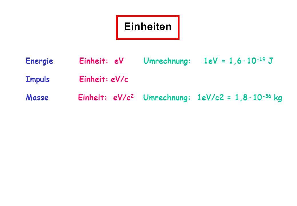 Einheiten Energie Einheit: eV Umrechnung: 1eV = 1,6·10 -19 J Impuls Einheit: eV/c Masse Einheit: eV/c 2 Umrechnung: 1eV/c2 = 1,8·10 -36 kg