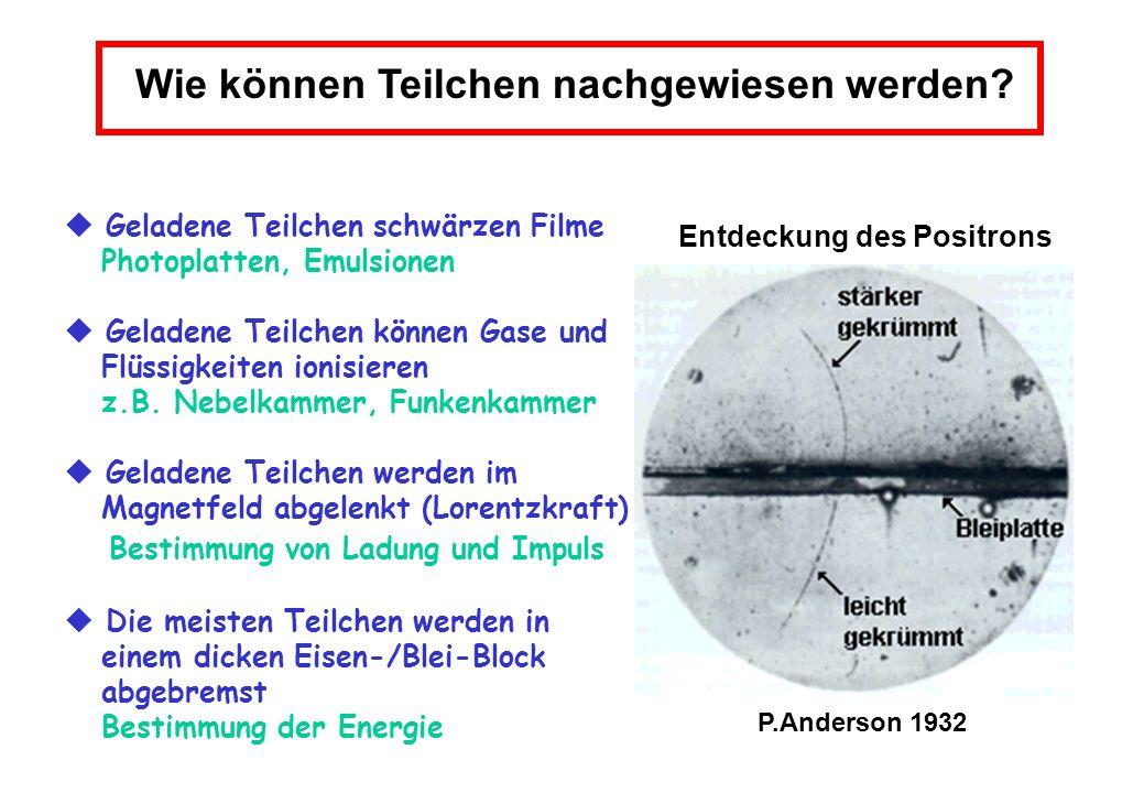 Wie können Teilchen nachgewiesen werden? Geladene Teilchen schwärzen Filme Photoplatten, Emulsionen Geladene Teilchen können Gase und Flüssigkeiten io