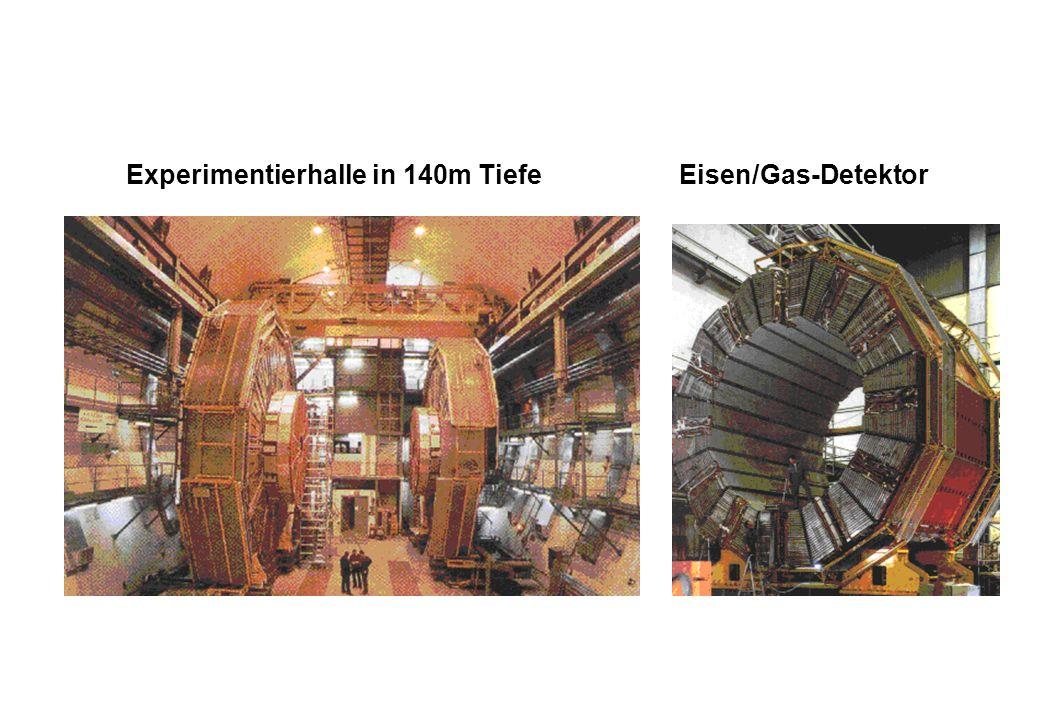 Experimentierhalle in 140m Tiefe Eisen/Gas-Detektor