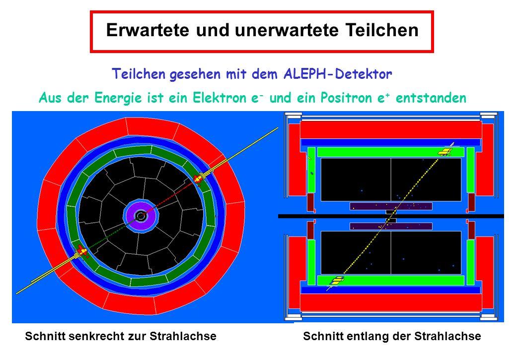 Erwartete und unerwartete Teilchen Teilchen gesehen mit dem ALEPH-Detektor Aus der Energie ist ein Elektron e - und ein Positron e + entstanden Schnit