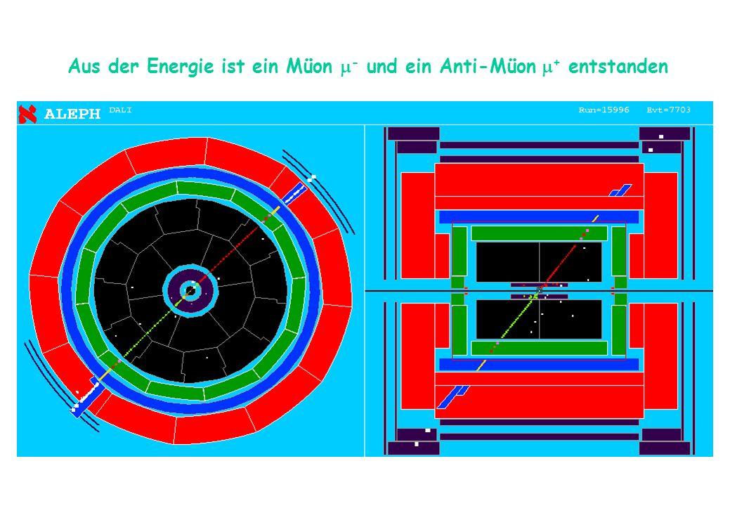 Aus der Energie ist ein Müon - und ein Anti-Müon + entstanden