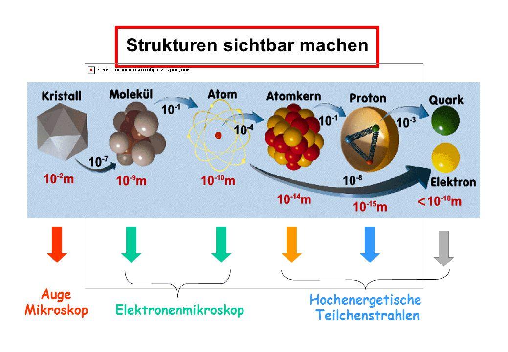 Erwartete und unerwartete Teilchen Teilchen gesehen mit dem ALEPH-Detektor Aus der Energie ist ein Elektron e - und ein Positron e + entstanden Schnitt senkrecht zur Strahlachse Schnitt entlang der Strahlachse