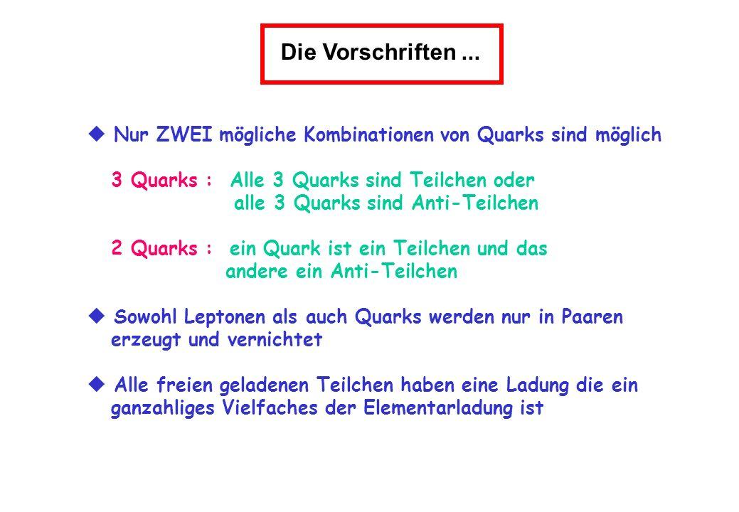 Die Vorschriften... Nur ZWEI mögliche Kombinationen von Quarks sind möglich 3 Quarks : Alle 3 Quarks sind Teilchen oder alle 3 Quarks sind Anti-Teilch