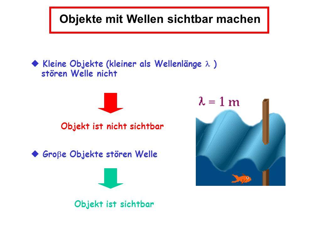 Objekte mit Wellen sichtbar machen Kleine Objekte (kleiner als Wellenlänge ) stören Welle nicht Objekt ist nicht sichtbar Gro e Objekte stören Welle O
