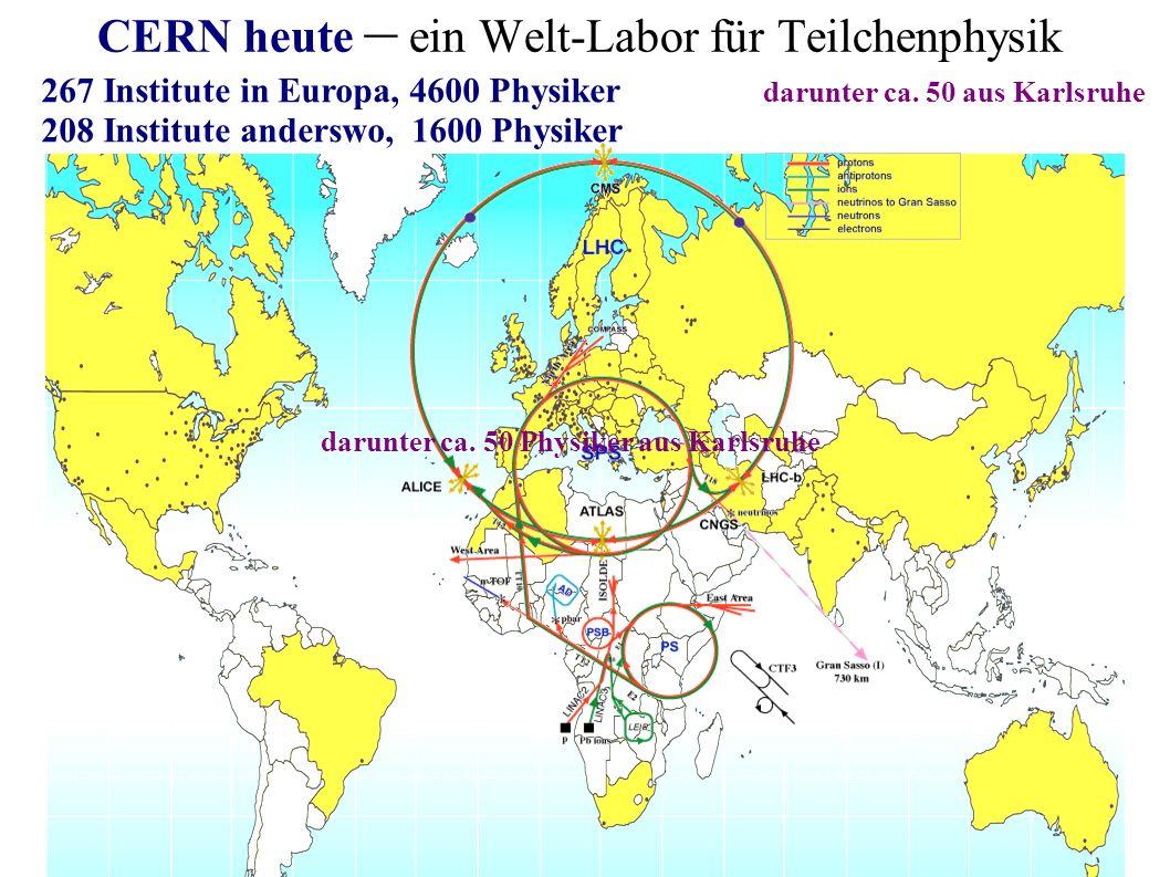 CERN heute – ein Welt-Labor für Teilchenphysik 267 Institute in Europa, 4600 Physiker darunter ca. 50 aus Karlsruhe 208 Institute anderswo, 1600 Physi