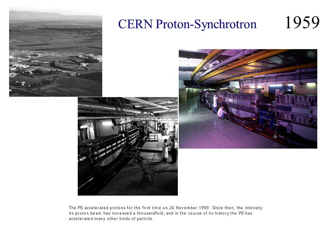 CERN Proton-Synchrotron 1959