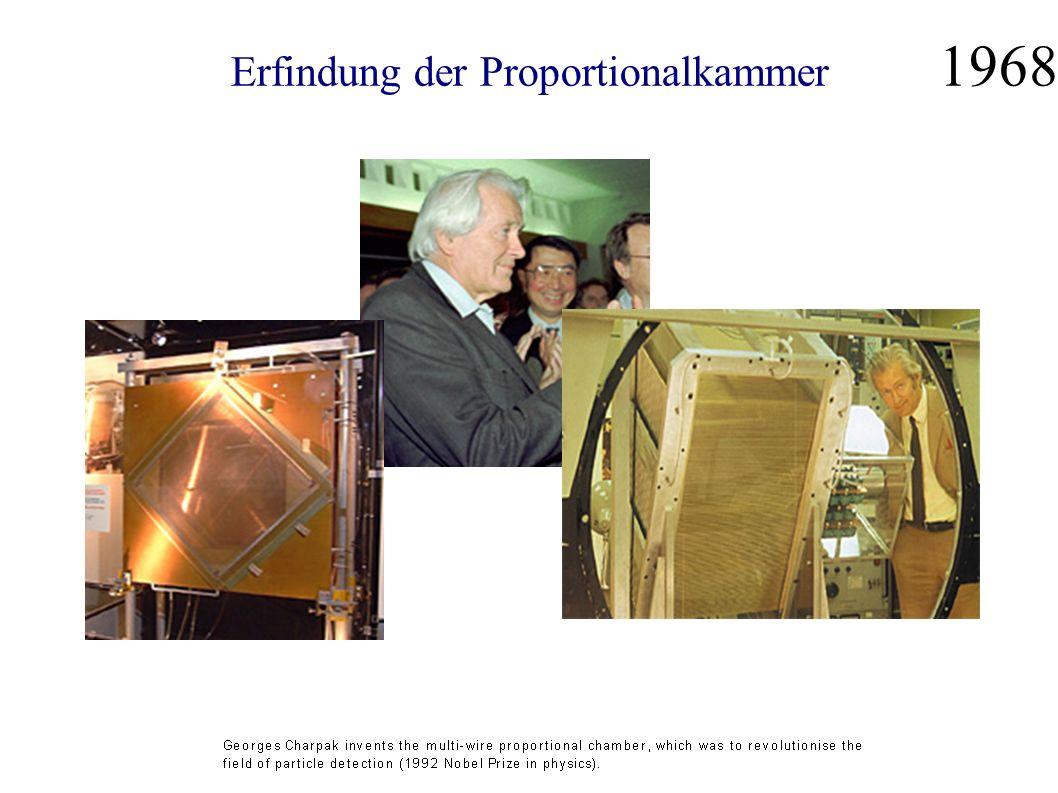 Erfindung der Proportionalkammer 1968