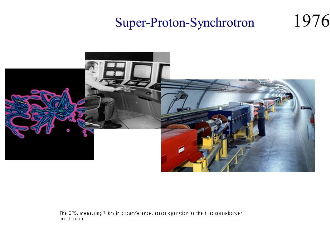 Super-Proton-Synchrotron 1976