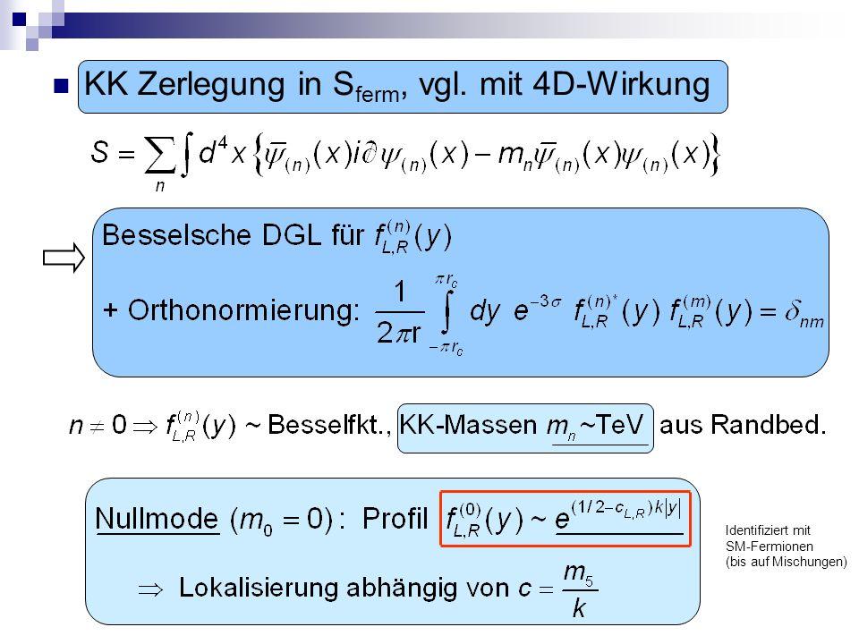 KK Zerlegung in S ferm, vgl. mit 4D-Wirkung Identifiziert mit SM-Fermionen (bis auf Mischungen)