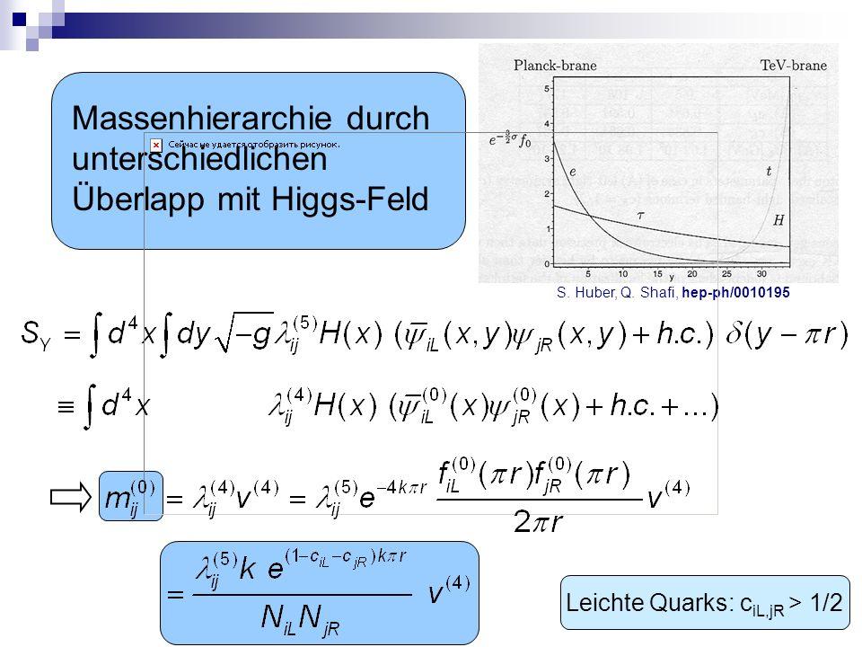 Leichte Quarks: c iL,jR > 1/2 Massenhierarchie durch unterschiedlichen Überlapp mit Higgs-Feld S. Huber, Q. Shafi, hep-ph/0010195