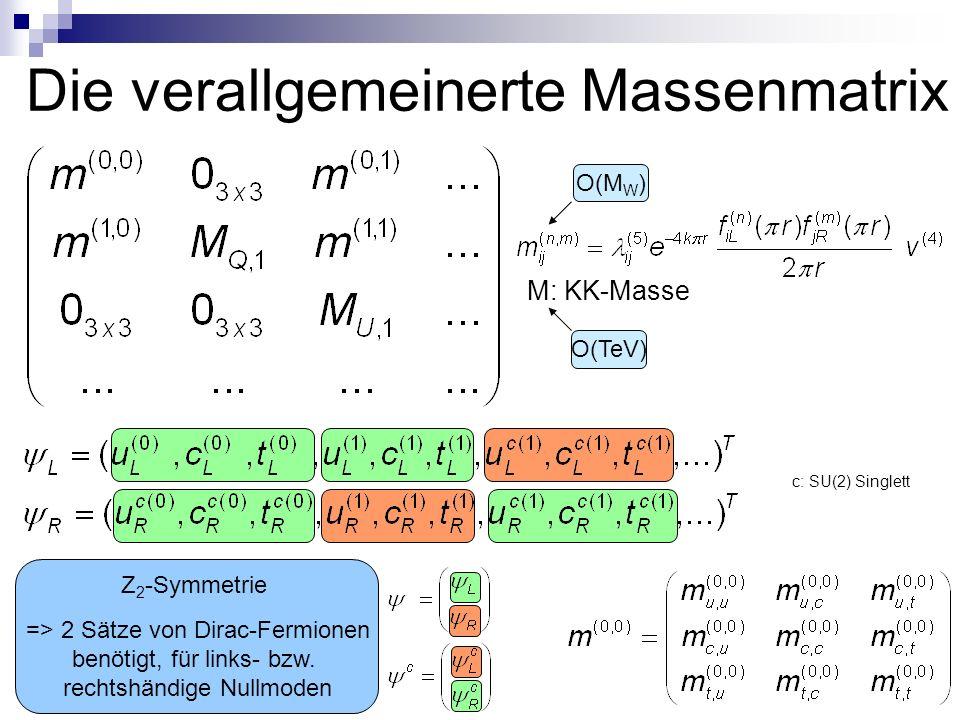 Die verallgemeinerte Massenmatrix Z 2 -Symmetrie => 2 Sätze von Dirac-Fermionen benötigt, für links- bzw. rechtshändige Nullmoden M: KK-Masse O(M W )