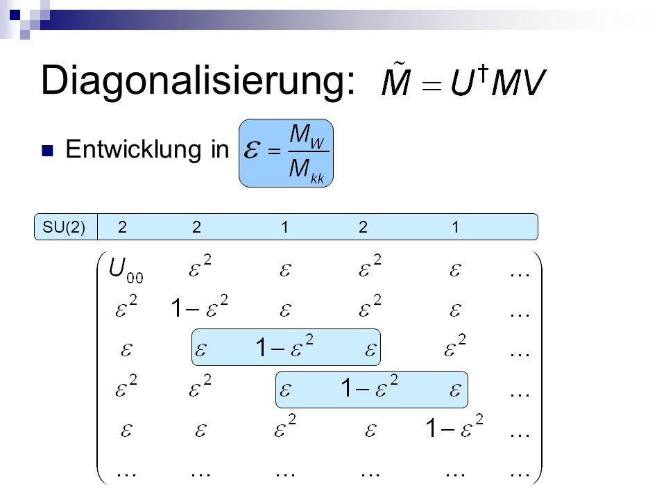 Diagonalisierung: Entwicklung in SU(2) 2 2 1 2 1