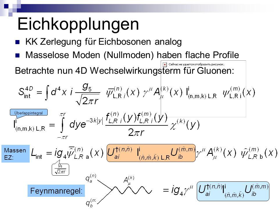 Eichkopplungen KK Zerlegung für Eichbosonen analog Masselose Moden (Nullmoden) haben flache Profile Betrachte nun 4D Wechselwirkungsterm für Gluonen: Überlappintegral Feynmanregel: Massen EZ: