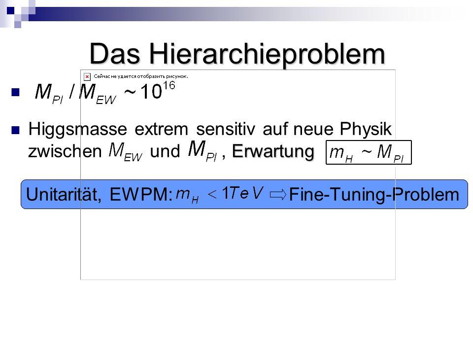 Das Hierarchieproblem Erwartung Higgsmasse extrem sensitiv auf neue Physik zwischen und, Erwartung Unitarität, EWPM: Fine-Tuning-Problem