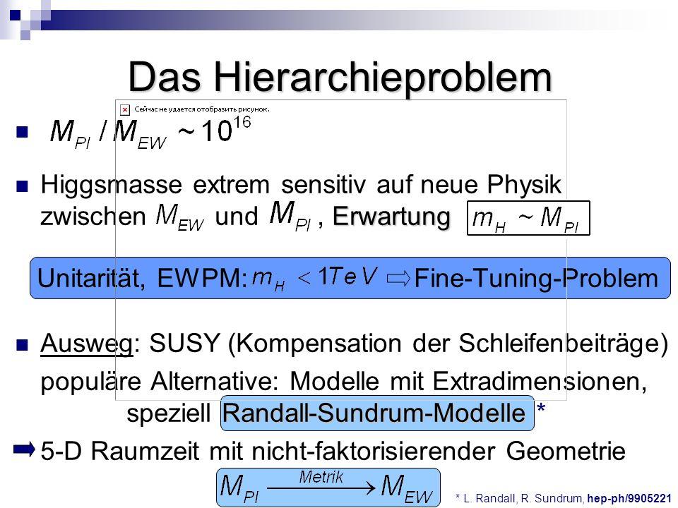 Das Hierarchieproblem Erwartung Higgsmasse extrem sensitiv auf neue Physik zwischen und, Erwartung Unitarität, EWPM: Fine-Tuning-Problem Ausweg: SUSY (Kompensation der Schleifenbeiträge) Randall-Sundrum-Modelle populäre Alternative: Modelle mit Extradimensionen, speziell Randall-Sundrum-Modelle * 5-D Raumzeit mit nicht-faktorisierender Geometrie * L.