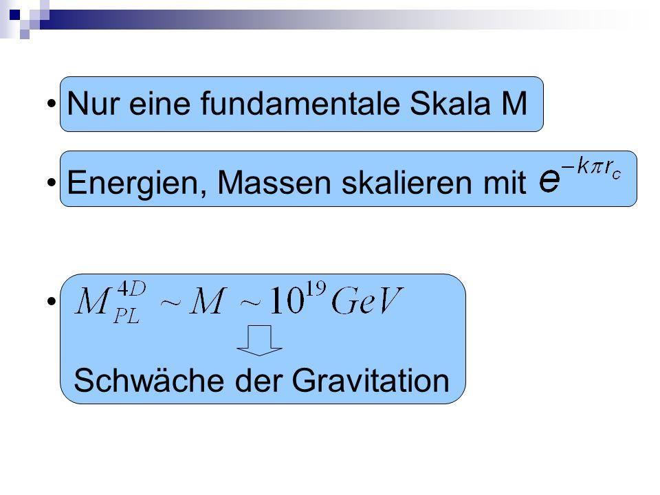 Nur eine fundamentale Skala M Energien, Massen skalieren mit Schwäche der Gravitation