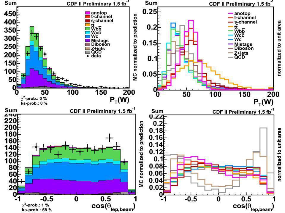 18 KA-Top-Meeting 11/27/07 IEKP Universität Karlsruhe (TH) Sicher stellen, dass die T[op]-ReX parameter richtig verstanden sind (Slabospitsky kontaktieren, sonst…)