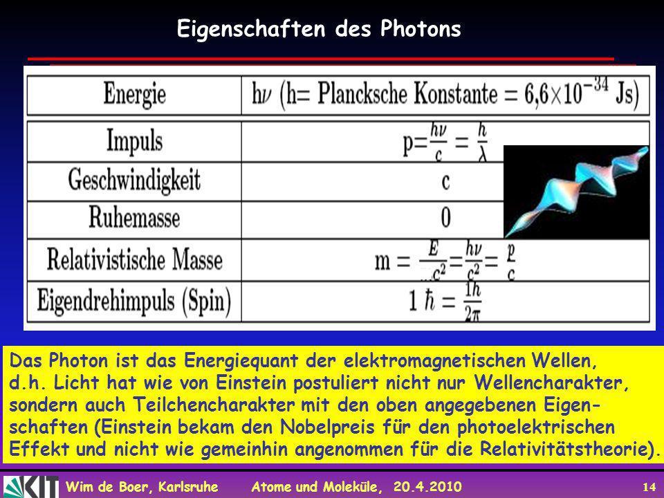 Wim de Boer, Karlsruhe Atome und Moleküle, 20.4.2010 14 Eigenschaften des Photons Das Photon ist das Energiequant der elektromagnetischen Wellen, d.h.