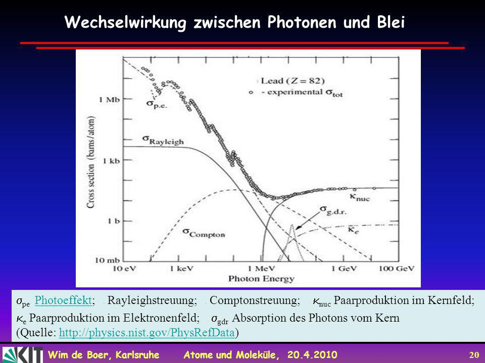 Wim de Boer, Karlsruhe Atome und Moleküle, 20.4.2010 20 Wechselwirkung zwischen Photonen und Blei pe : Photoeffekt; : Rayleighstreuung; : Comptonstreu