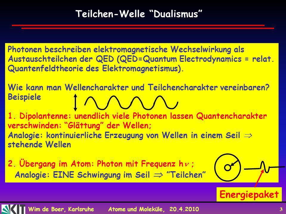 Wim de Boer, Karlsruhe Atome und Moleküle, 20.4.2010 3 Photonen beschreiben elektromagnetische Wechselwirkung als Austauschteilchen der QED (QED=Quant