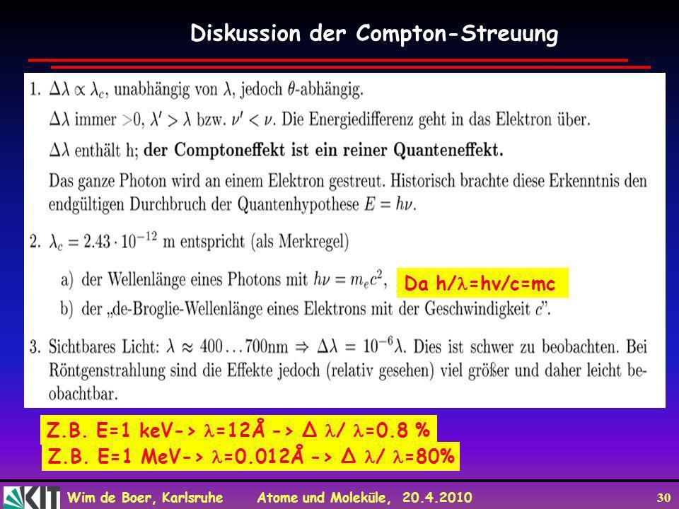 Wim de Boer, Karlsruhe Atome und Moleküle, 20.4.2010 30 Diskussion der Compton-Streuung Z.B. E=1 keV-> =12Å -> Δ / =0.8 % Z.B. E=1 MeV-> =0.012Å -> Δ