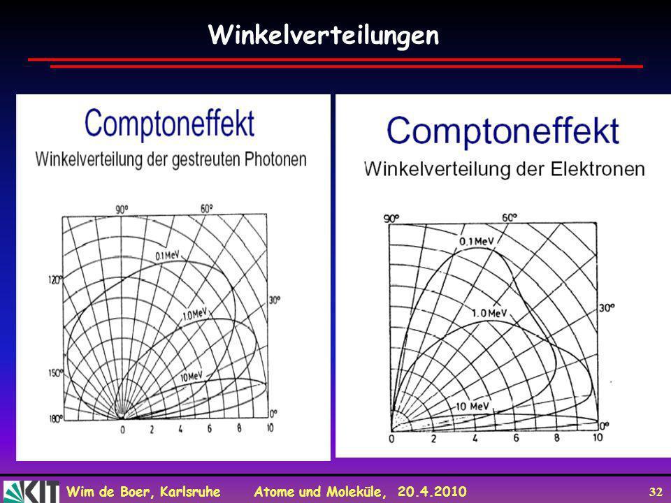 Wim de Boer, Karlsruhe Atome und Moleküle, 20.4.2010 32 Winkelverteilungen