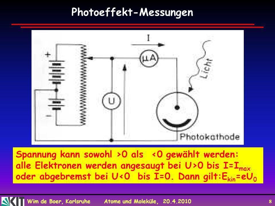 Wim de Boer, Karlsruhe Atome und Moleküle, 20.4.2010 8 Spannung kann sowohl >0 als <0 gewählt werden: alle Elektronen werden angesaugt bei U>0 bis I=I