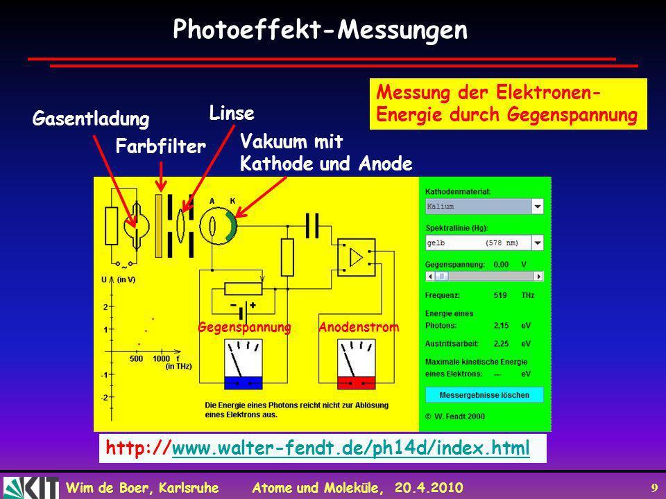 Wim de Boer, Karlsruhe Atome und Moleküle, 20.4.2010 9 http://www.walter-fendt.de/ph14d/index.htmlwww.walter-fendt.de/ph14d/index.html Gasentladung Fa