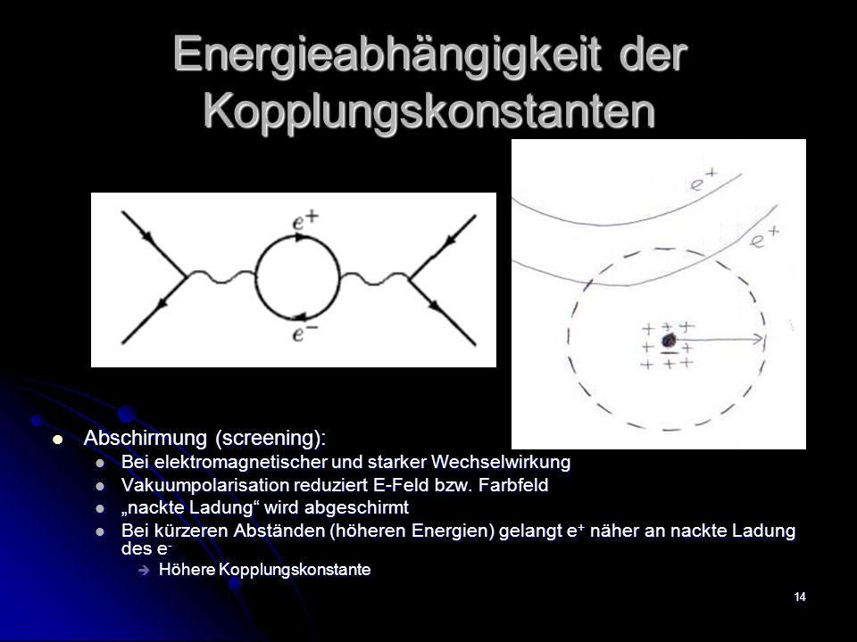 14 Energieabhängigkeit der Kopplungskonstanten Abschirmung (screening): Abschirmung (screening): Bei elektromagnetischer und starker Wechselwirkung Va