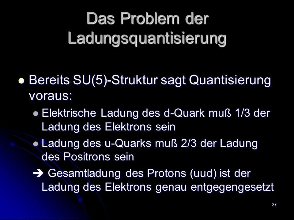 27 Das Problem der Ladungsquantisierung Bereits SU(5)-Struktur sagt Quantisierung voraus: Bereits SU(5)-Struktur sagt Quantisierung voraus: Elektrisch