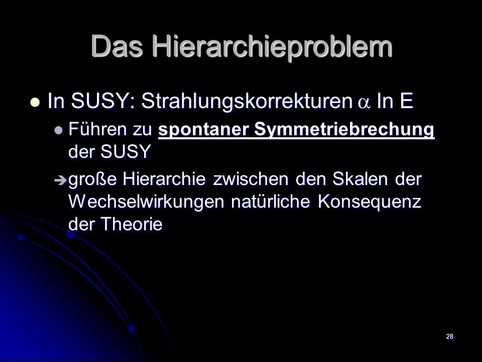 28 Das Hierarchieproblem In SUSY: Strahlungskorrekturen ln E In SUSY: Strahlungskorrekturen ln E Führen zu spontaner Symmetriebrechung der SUSY Führen
