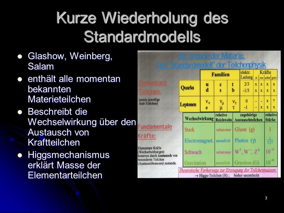 3 Kurze Wiederholung des Standardmodells Glashow, Weinberg, Salam Glashow, Weinberg, Salam enthält alle momentan bekannten Materieteilchen enthält all