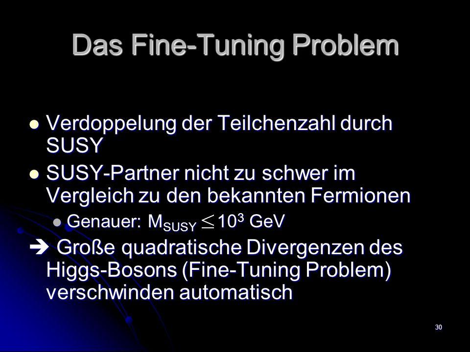 30 Das Fine-Tuning Problem Verdoppelung der Teilchenzahl durch SUSY Verdoppelung der Teilchenzahl durch SUSY SUSY-Partner nicht zu schwer im Vergleich