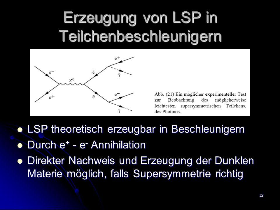 32 Erzeugung von LSP in Teilchenbeschleunigern LSP theoretisch erzeugbar in Beschleunigern LSP theoretisch erzeugbar in Beschleunigern Durch e + - e -