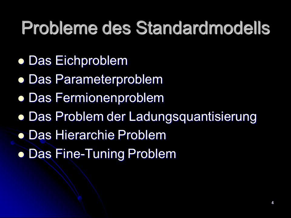 4 Probleme des Standardmodells Das Eichproblem Das Eichproblem Das Parameterproblem Das Parameterproblem Das Fermionenproblem Das Fermionenproblem Das