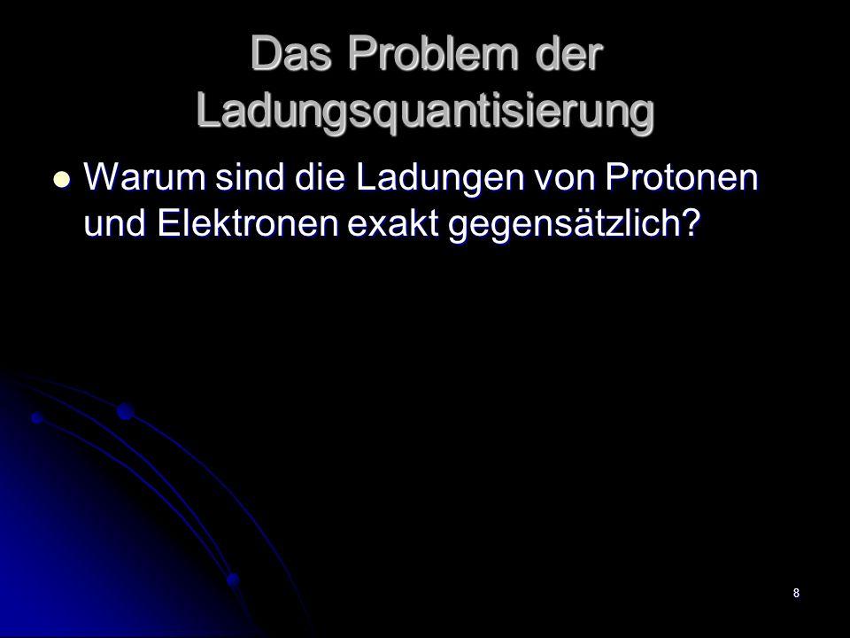 8 Das Problem der Ladungsquantisierung Warum sind die Ladungen von Protonen und Elektronen exakt gegensätzlich? Warum sind die Ladungen von Protonen u