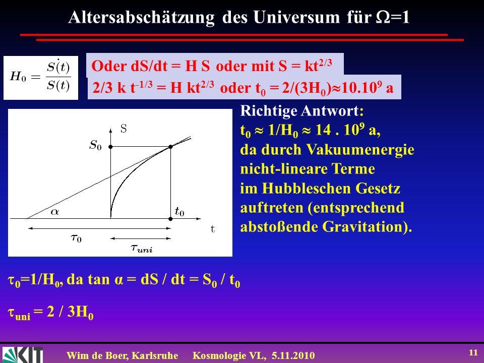Wim de Boer, KarlsruheKosmologie VL, 5.11.2010 11 Altersabschätzung des Universum für =1 Oder dS/dt = H S oder mit S = kt 2/3 2/3 k t -1/3 = H kt 2/3